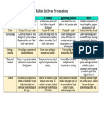rubric for sway presentations