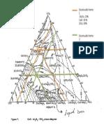 Diagrama Al2o3 Sio2 Cao