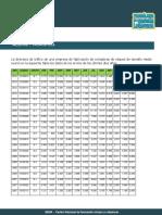 07_taller_n1_pronosticos_act_7_pdf.pdf