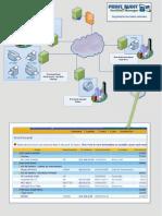 PAFM Diagrama-Organizacao Dados