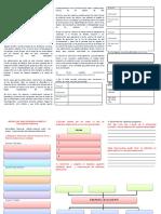 Material de Trabajo de PPFFRR