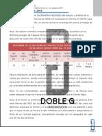 Tablas de Gestion Resumen Df
