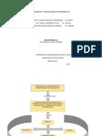 Mapa Conceptual, Estrategias y Modalidades de Intervencion Psicoeducativa