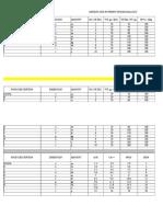 Format-diet & Nutri Analysis