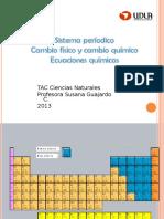 Tabla Periodica (Ciencias Naturales)