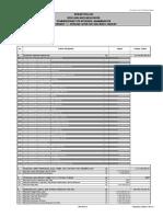 RAB Pembangunan TPA Regional Mamminasata (Liner Clay dan Liner Lengkap).xls