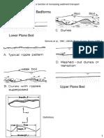 Bedforms.pdf