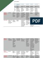 79787319-Cuadro-de-rasgos-de-los-modos-sociales.pdf