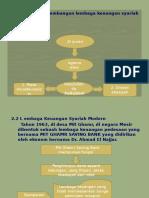 Bab2 Perkembanganlembagakeuangansyariah 100402011241 Phpapp02