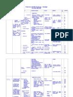 proiectarea_unitatilor_de_invatare_sociologie.doc