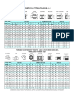 SW Pipe Fittings Dimensions