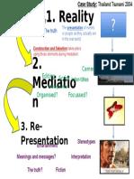 re-presentation diagram