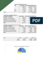 Excel 2,3,4 de La 99
