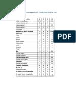 Planificare Semestriala Clasa a XVlll-A