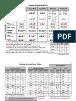 Hebrew Charts.pdf