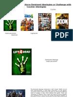 Video Game Ideologies.pptx