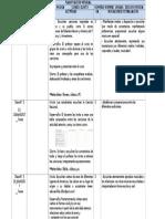 Planificación Mensual Musica Quinto