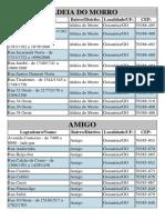Município de Goianésia Inicia 2016 Com Mil Novos Códigos de Endereçamento Postais (CEP)(1)