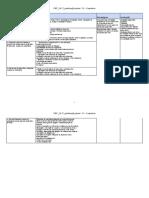 PIEF_16-17_planificação Global - FV - Carpintaria