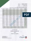 Tabela Salarial