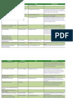 KenyaRegisteredNGOs.pdf