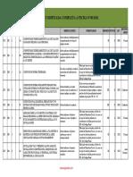 Guia Codificada de Infracciones Completa Marzo-2011