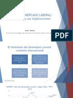 JUVENTUD Y MERCADO LABORAL