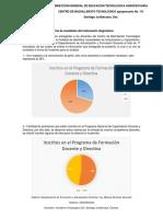 Informe de Resultados Instrumentos Diagnóstico