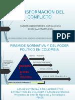 TRANSFORMACIÓN DEL CONFLICTO.pptx
