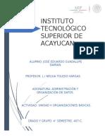 Unidad II Admin & organizacion de datos.docx