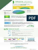 PeripheryDigital WeChat Infographic 2017