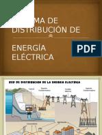 Sistema de Distribución De