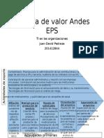 Cadena de Valor_Juan David Pedraza