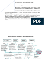 Consolidacion Colaborativa_Grafico de Espina de Pescado