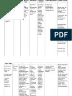 Page 35-52(Drug Study Gyne)