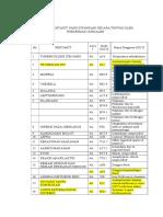 Daftar Penyakit Yang Ditangani Secara Tuntas Oleh Puskesmas Dari Bpjs