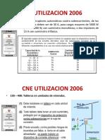 110729573 2 Dispositivos y Tableros Electricos
