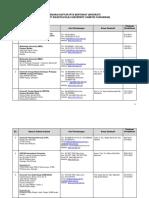 Senarai_Daftar_IPTS_sehingga_31_Mac_2016.pdf