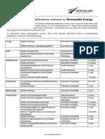 Renewable Energy Postgraduate Qualifications Jan 2017