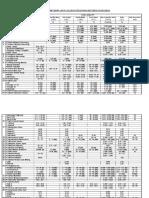 daftar kualitas batubara