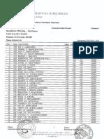 Lista Finala Candidati Admisi - ZI Licenta Iulie 2014