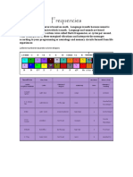Ebook-Esoterismo-ENG-Anonimo-Frequencies.pdf