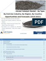 Global Aluminum-Nickel Catalyst Market