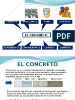 El Concreto (diapositivas 2008)