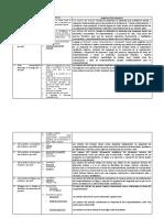 Resolución Caso Emprendimiento Una Opción Para El Desarrollo.pdf