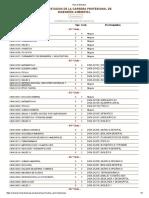 Plan de Estudios UAP