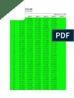 X Bar S Chart AdaptiveBMS