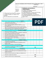 3rd grade-second quarter progress report spanish