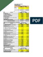 Copia Proyecto de PRESUPUESTO 2017 FINAL Revisado Por Revisoria Fiscal Ok