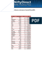 Evaluation of Nifty 50 Stocks on the basis of Current PE and EPS.